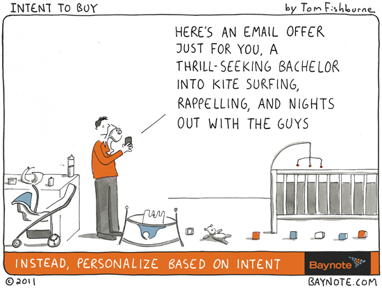 your-email-marketing-doesnt-suck-marketoonist