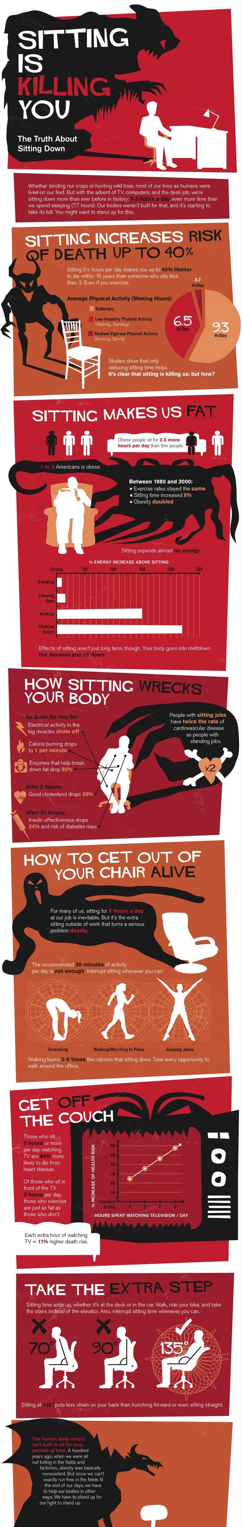why sitting is killing you infographic