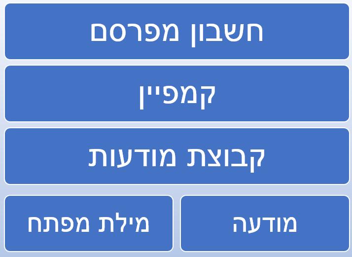 AdWords hierarchy