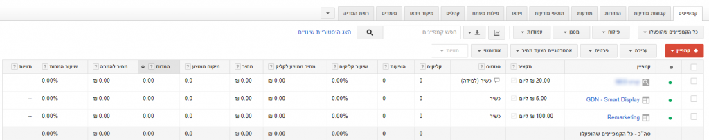 ניהול קמפיין – Google AdWords